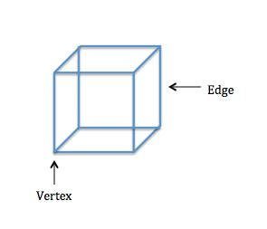 Cpm Homework Help Geometry - buyworkonlineessayorg