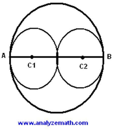 CPM Homework Help - College Preparation Math Help Essay